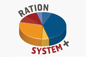 Ration System Plus